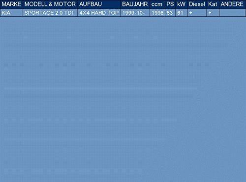 pour SPORTAGE 2.0 TDI 4X4 HARD TOP 83hp 1999- ETS-EXHAUST 3205 Tubo delantero
