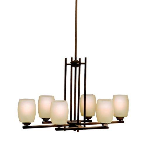 Kitchen Pendant Lighting Design Ideas
