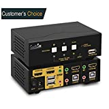 2 Port Dual Monitor KVM Switch HDMI Extended Display,2 Port USB HDMI Kvm Switch with Cable for Dual Monitor Keyboard Mouse,with Audio Microphone Output,USB 2.0 Hub,Support Hot Key Auto Scan Switch