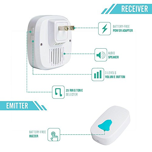 [해외]InXoy Wireless Doorbell Kit (36 개의 차임 포함), 경보 시스템 도어 Smart Bell, 500 피트 작동, 배터리 전원 공급 링 도어 벨 & amp; /InJoy Wireless Doorbell Kit with 36 Chimes, Alarm System Door Smart Bell, Operating at 500 Feet,Ba...