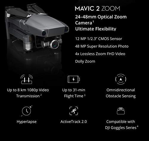 DJI Mavic 2 Zoom Review | Let's Fly Wisely