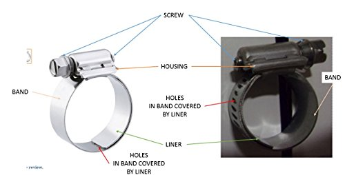 Breeze Liner Stainless Steel Hose Clamp, Worm-Drive, SAE Size 8, 1/2'' to 29/32'' Diameter Range, 1/2'' Band Width (Pack of 10) by Breeze (Image #1)