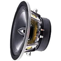 Bass Inferno BIM88CD 8-Inch Cloth Surround Speaker