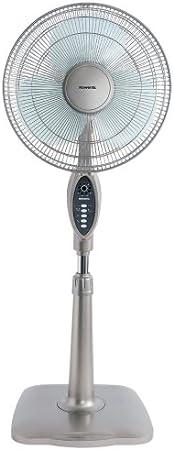 Rowenta 3294164 - ventilador Va400: Amazon.es: Bricolaje y ...