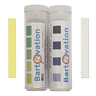 Restaurant Sanitizer Test Kit for Quaternary Ammonium (QAC, Multi Quat) 0-400 ppm & Chlorine 10-200 ppm Test Paper [2 Vials of 100 Paper Strips]