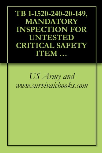 TB 1-1520-240-20-149, MANDATORY INSPECTION FOR UNTESTED CRITICAL SAFETY ITEM (CSI), P/N 114C3044-2, AFT YOKE SUPPORT SHAFT, ON ALL CH--47D, MH--47D AND MH--47E AIRCRAFT, 2002