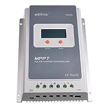 Y-SOLAR Solar Charge Controller 10A/20A/30A/40A MPPT Solar Regulator with 12V/24V DC Input (20A)