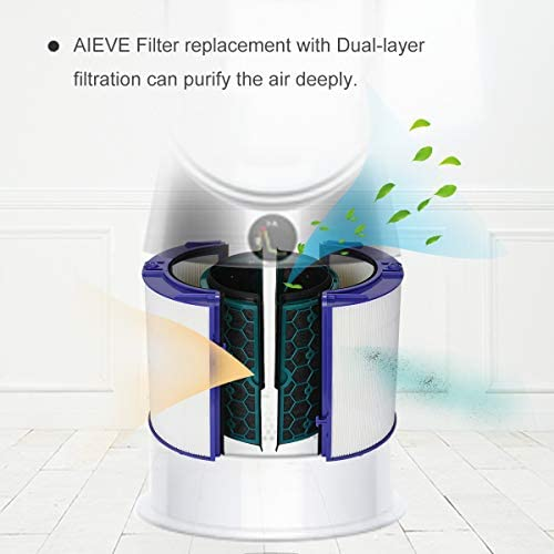 AIEVE Filtro de Repuesto para Dyson Pure Hot Cool HP04 y Pure Cool ...