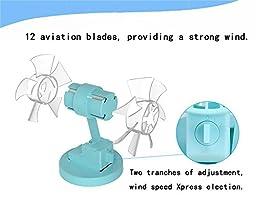 TOYM US- Student Desktop small fan portable mini fan portable small fan mute twin blades usb fan