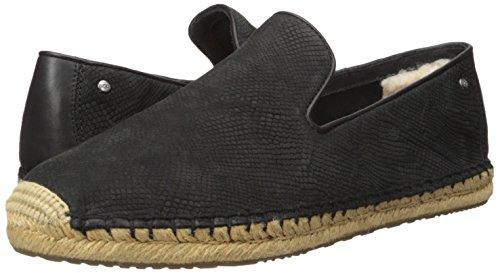 Metallic Sandrinne Zapatos Mujer Basket Australia Negro Ugg® qEw4OA