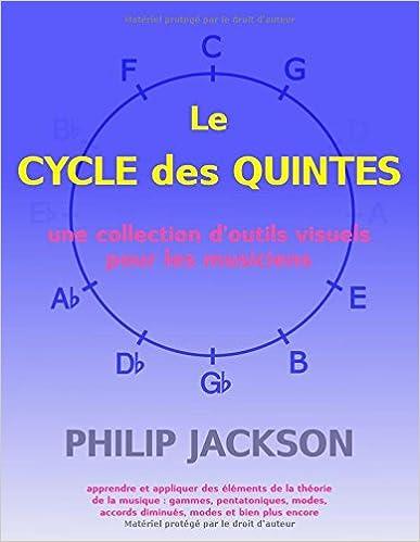 Download Le Cycle des Quintes: une collection d'outils visuels pour les musiciens pdf ebook