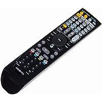 OEM Onkyo Remote Control: TXNR818, TX-NR818, TXNR828, TX-NR828, TXNR929, TX-NR929