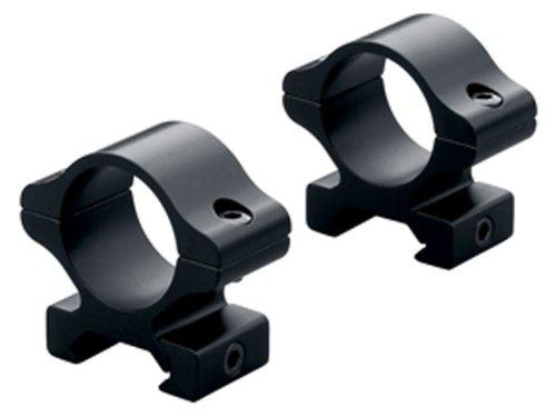 Leupold Rifleman Detachable High Rings, Gloss