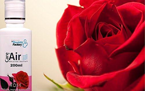 Fragancia para purificador de aire - CareforAir Esencia Rosa 200 ...