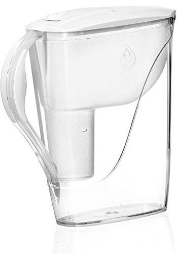 Sagler Water Filter Pitcher