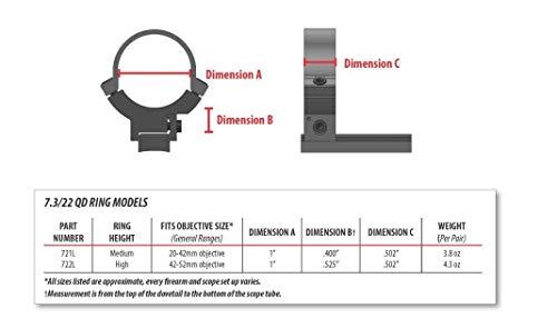 Warne Scope Mounts Warne 1 inch, 7.3/22, QD, High Matte Rings Warne 1 inch, 7.3/22, QD, High Matte Rings, 1 inch
