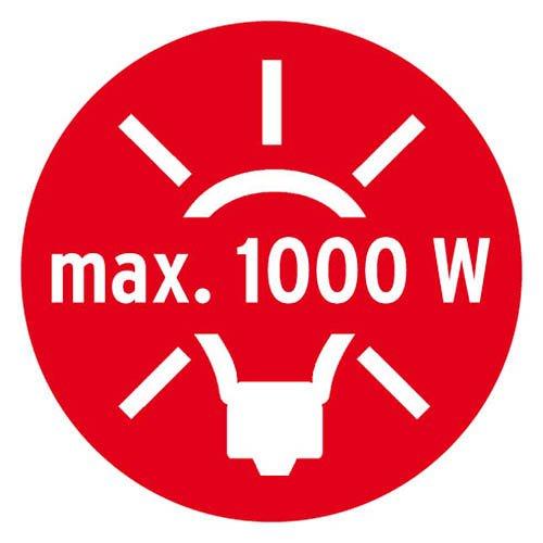 Brennenstuhl 1170900 Detector de Movimiento, Blanco: Amazon.es: Bricolaje y herramientas