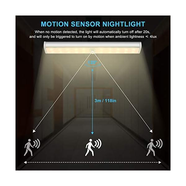 41hkgdpcGsL Fansteck Schrankbeleuchtung mit Bewegungsmelder 3er Pack, 60 LED Schranklicht mit 6 Magnetstreifen, Dimmbare…