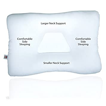 Best Pillows for Neck Pain Reviews