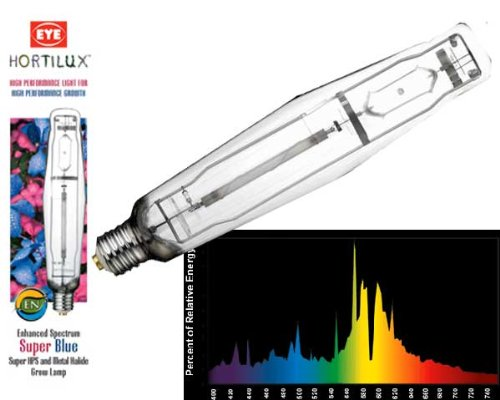 Hortilux Eye Super Blue 1000W HPS MH Dual Arc Bulb