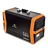 KMASHI Portable Generator, SUNGZU Portable Power Station 1010Wh Solar Generator Emergency Battery Backup Power Supply with 110V/1000W AC Outlet for Home Outdoors Camping Travel