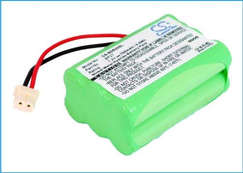 VINTRONS 交換用バッテリー DOGTRA 2002NCトランスミッター用 B00XKNMD0Y