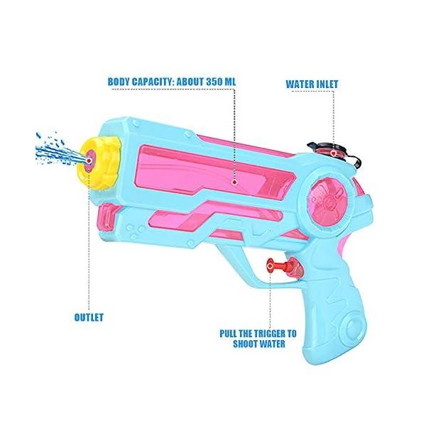 Pistole ad Acqua Giocattolo Pistola per Bambini e Adulti Estivi All'aperto per Divertimento, 350ML Summer Giocattoli… 3 spesavip
