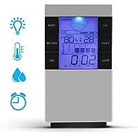 GOOQ Indoor Hygrometer Digital Temperature Humidity Gauge Meter with Calendar/Alarm /Clock/Weather Forecast