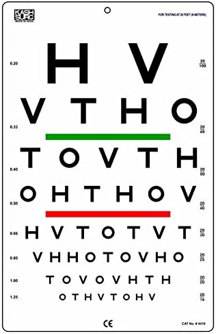 HOTV Visual Acuity Color Vision Gráfico 20 pies