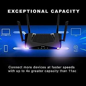 D-Link AX1500 Mesh Wi-Fi 6 Router - 802.11ax Router, Gigabit, Triple-core Processor, Dual Band, OFDMA, Voice Control…