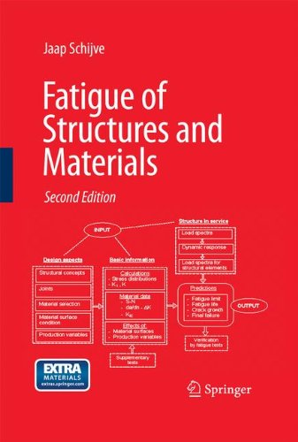 fatigue-of-structures-and-materials