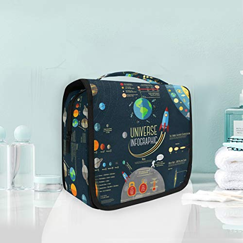 Makeup Bag Cosmetic Storage Bag Universe Infographics Planet Solar System Toiletry Portable -