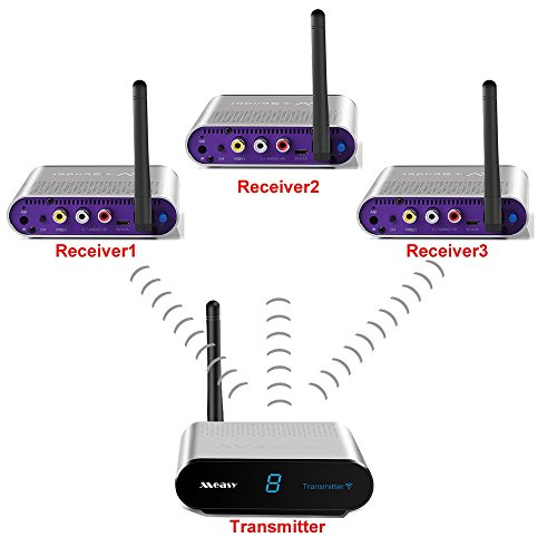 measy av530 300 Meter 5.8GHz Wireless HDMI AV Sender Audio Video Transmitter and Receiver 1TX TO (5.8 Ghz Wireless Audio)