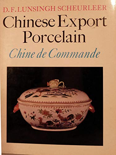 - Chinese Export Porcelain
