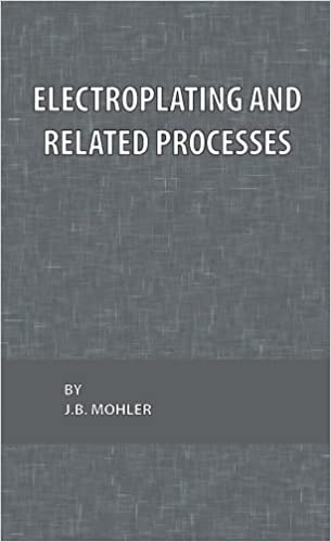 Electroplating and related processes j b mohler 9780820600376 electroplating and related processes first edition edition fandeluxe Gallery