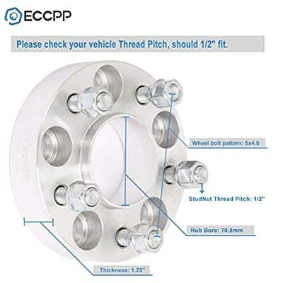ECCPP 2x 1.25