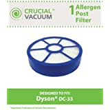 Crucial Vacuum 1 Dyson DC33 Post Filter, Designed to Fit Dyson DC33 Multi Floor Vacuums, Part No.921616-01