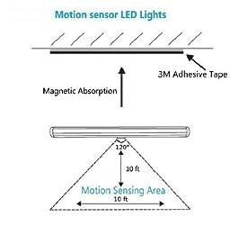 Pack of 4 AceList 10-LED Cordless Motion Sensor Closet Cabinet LED Night Light/Stairs Light/Step Light Bar with Magnetic Strip for Bedroom, Corridor, Basement, Garage, Entrances