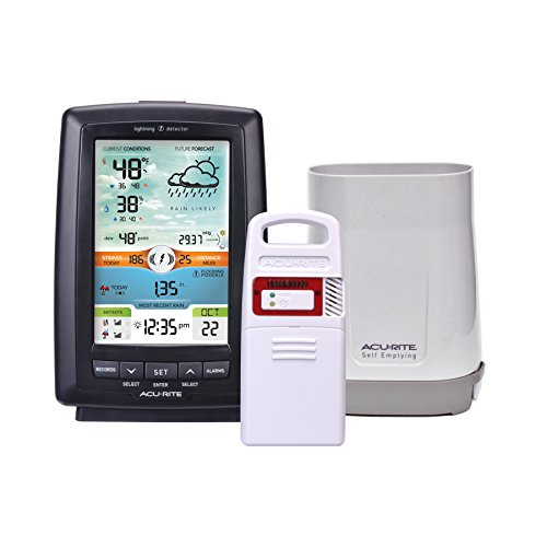 Electronic Rain Gauge - AcuRite 01021M Color Weather Station with Rain Gauge & Lightning Detector
