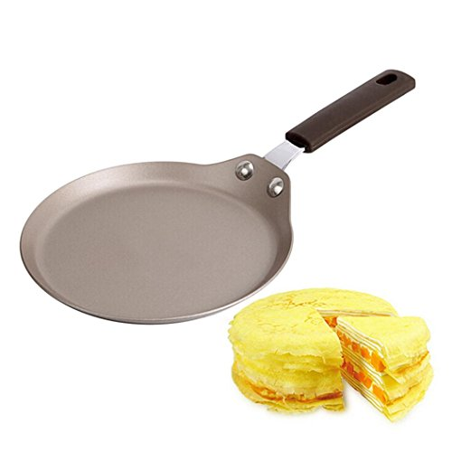 Nonstick pan, Sacow 6