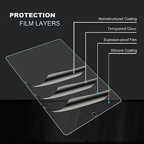 [2 PACK] iPad Pro 12.9 Screen Protector, SPARIN Multi-Touch Compatible / Bubble-Free / Anti-Scratch Tempered Glass Screen Protector For 12.9-Inch iPad Pro (2015, 2017 Release) by SPARIN (Image #6)