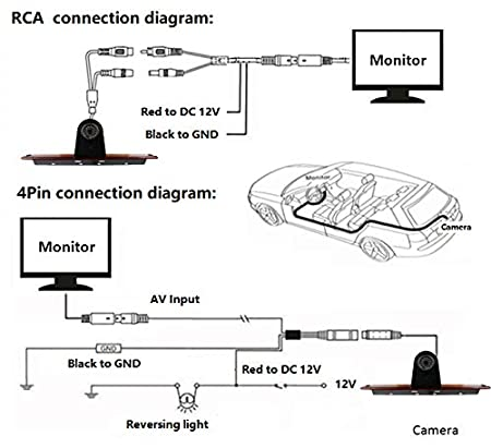 CMOS Alta definicion Impermeable del IR de Vision Nocturna Camara de Vista Trasera para Mercedes Sprinter//luz de Freno VW Crafter Uso para 2007-2019 Camara reversa luz de Freno del Coche