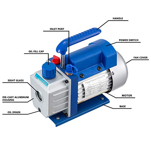 FlowerW 3CFM Single Stage Air Vacuum Pump AC Refrigeration Kit 1/4 HP HVAC Combo Air Conditioning Refrigeration Low Noise