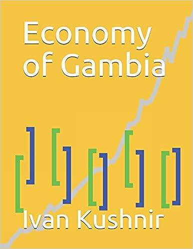 Economy of Gambia