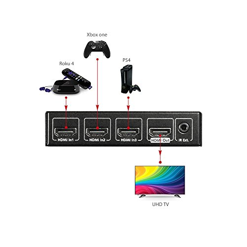 HDMI Switch 3X1 with IR Control,4K60Hz,HDCP 2.2 HDMI 1.4,Dolby Atmos & DTS:X, 3 Port hdmi switcher,No Need Extra Power Adapter by AV Access (Image #6)