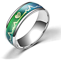 Color Changing Titanium/Stainless Steel Mood Ring, EKG w/Hearts Design, Gift Box Included.