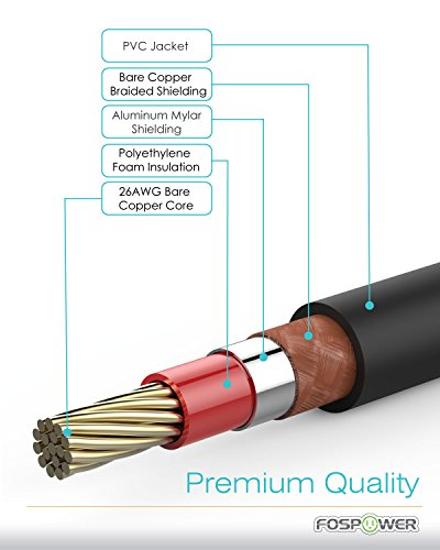 FosPower (3 Feet) Digital Audio Coaxial Cable [24K Gold Plated Connectors] Premium S/PDIF RCA Male to RCA Male for Home Theater, HDTV, Subwoofer, Hi-Fi Systems