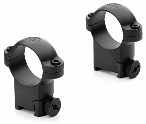 Leupold RM Sako 1-in High, Matte