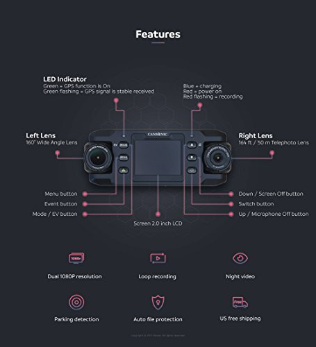 Cansonic UltraDuo Z2 (Standard Edition) Dual Lens Dash Cam Dashboard