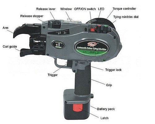 Gowe elektrische Zusammenbinden von Infoleiste Infoleiste Werkzeug Akku für Elektrowerkzeug Zusammenbinden von 45 mm automatische Werkzeug Infoleiste, gültigen Größe Infoleiste 4-45 mm